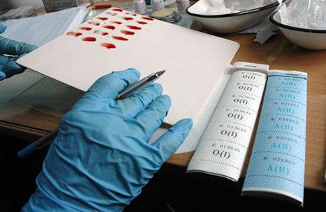 Диагноз по группе крови