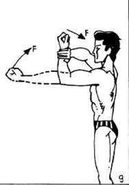 Разминка суставов смазка суставных слизь