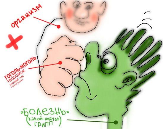 Что нужно знать о гриппе