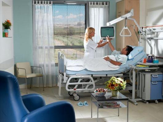 Медицинская скорая помощь в Израиле