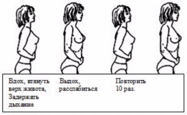 Лечебная гимнастика для кишечника
