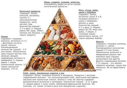 Два стиля питания для похудения