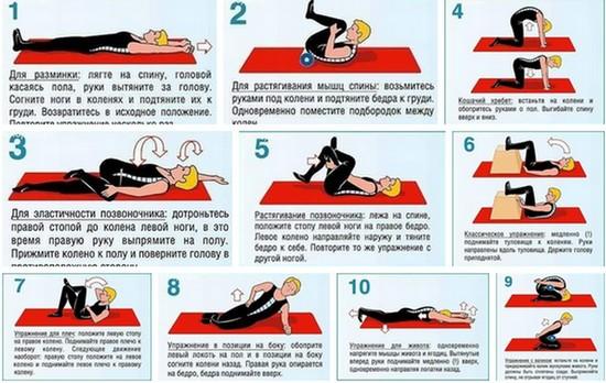 Физическая реабилитация при радикулите